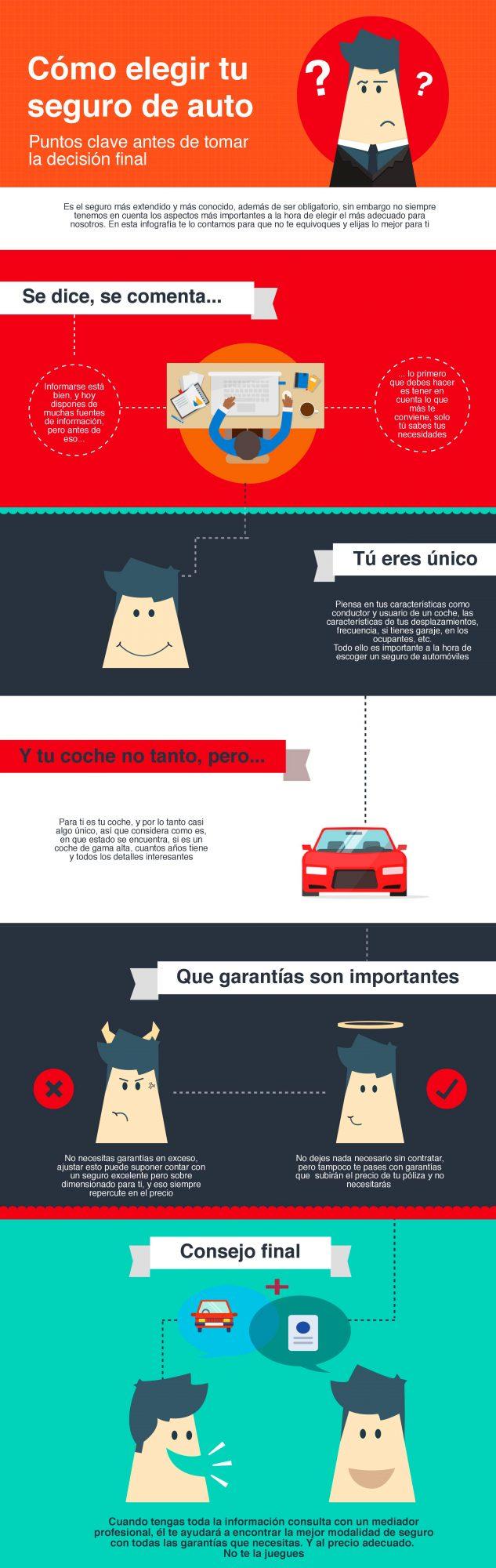 Cómo elegir tu seguro de auto